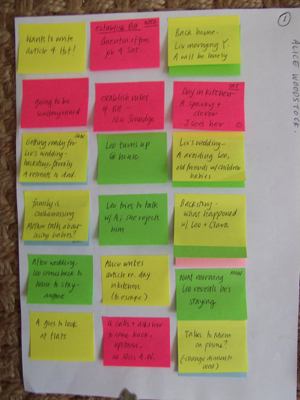 Post-It Plotting 2